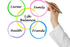 Diagram of life balance